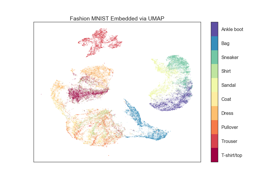 umap_example_fashion_mnist1.png